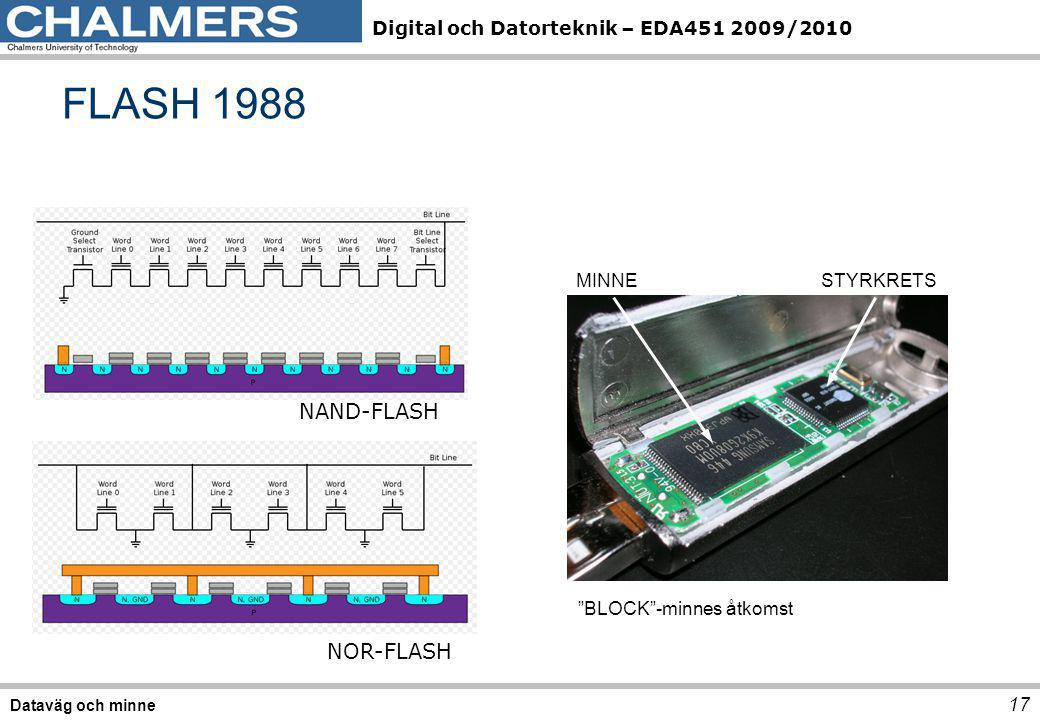 FLASH 1988 NAND-FLASH NOR-FLASH MINNE STYRKRETS BLOCK -minnes åtkomst