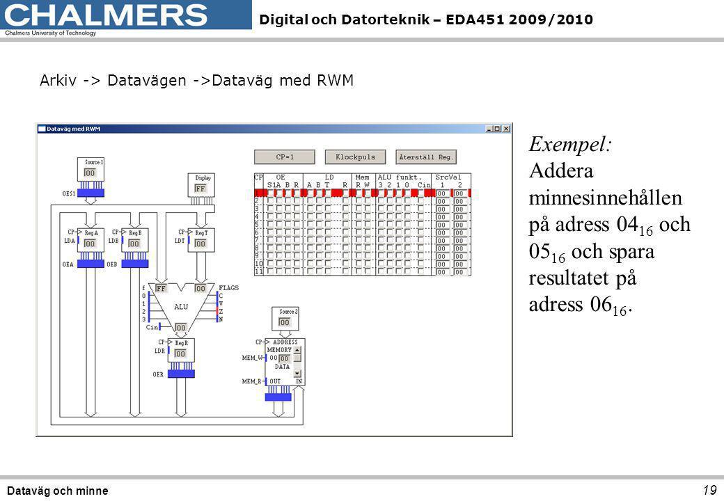 Arkiv -> Datavägen ->Dataväg med RWM