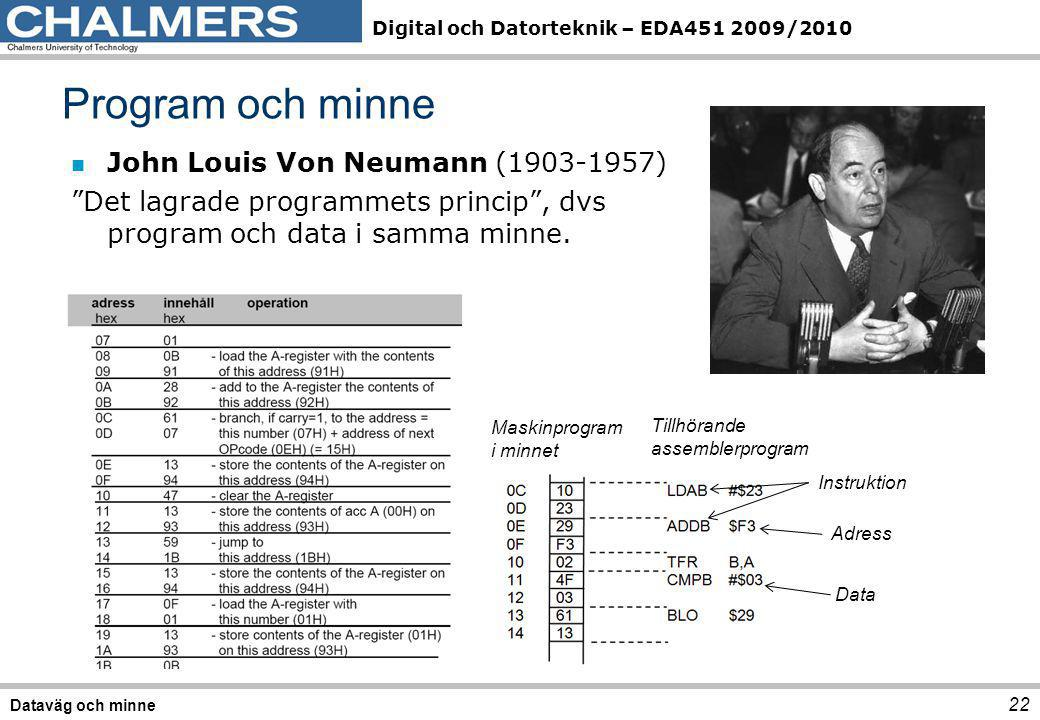 Program och minne John Louis Von Neumann (1903-1957)