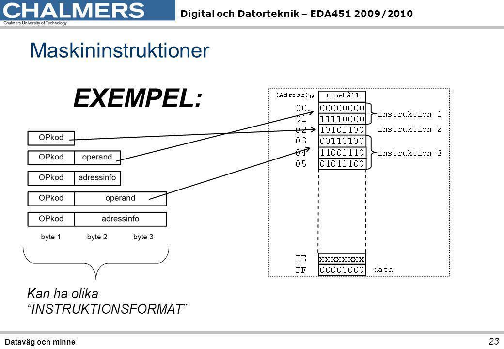 EXEMPEL: Maskininstruktioner Kan ha olika INSTRUKTIONSFORMAT