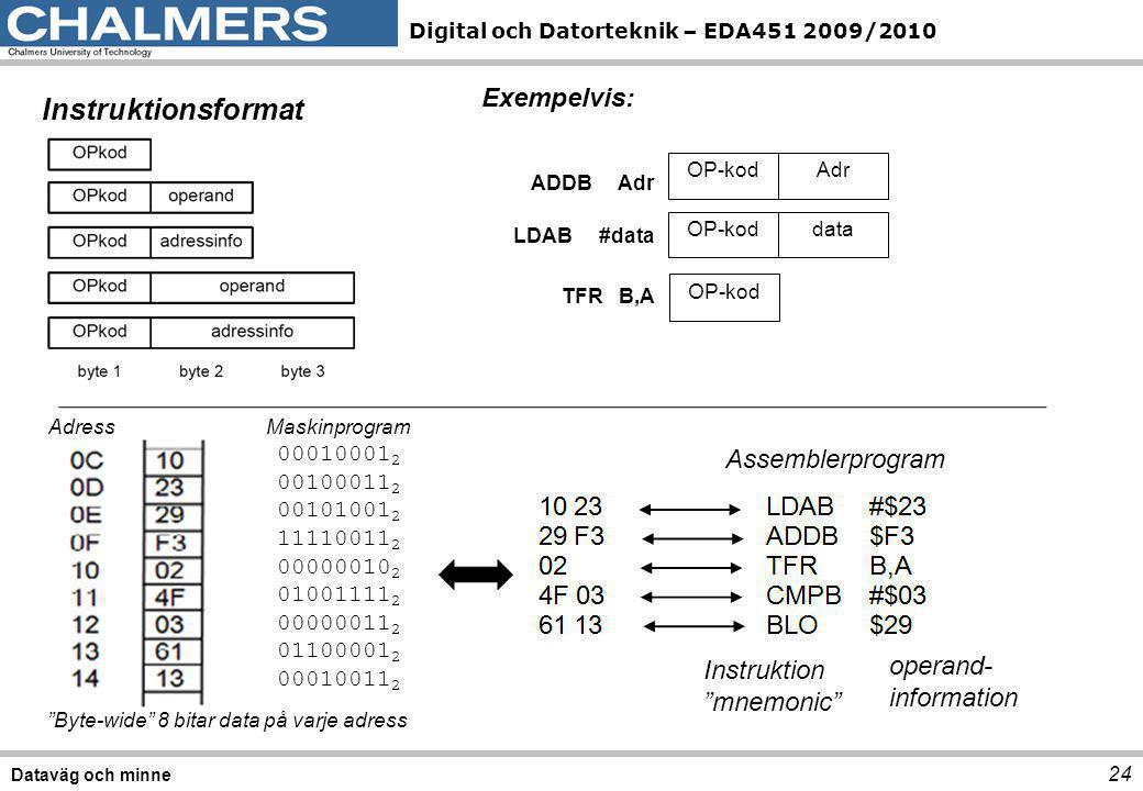 Instruktionsformat Exempelvis: Assemblerprogram operand-information