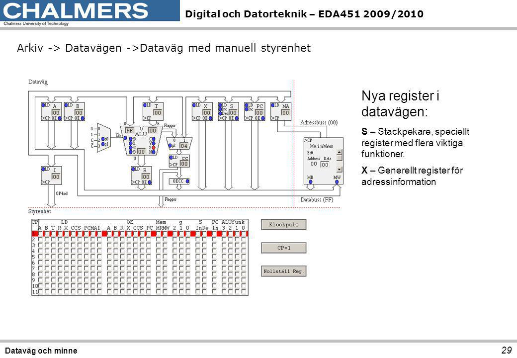 Nya register i datavägen: