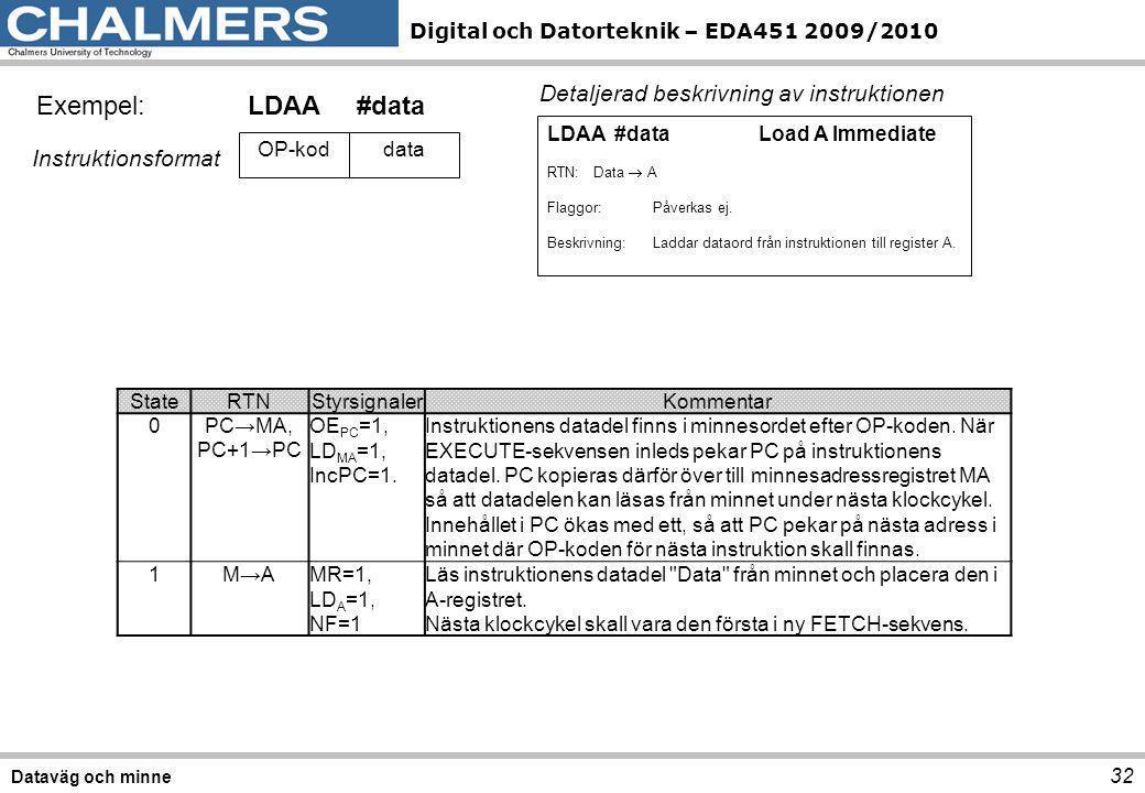 Exempel: LDAA #data Detaljerad beskrivning av instruktionen