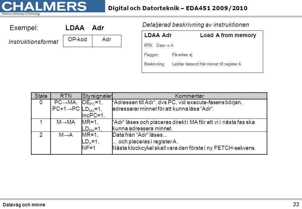 Exempel: LDAA Adr Detaljerad beskrivning av instruktionen