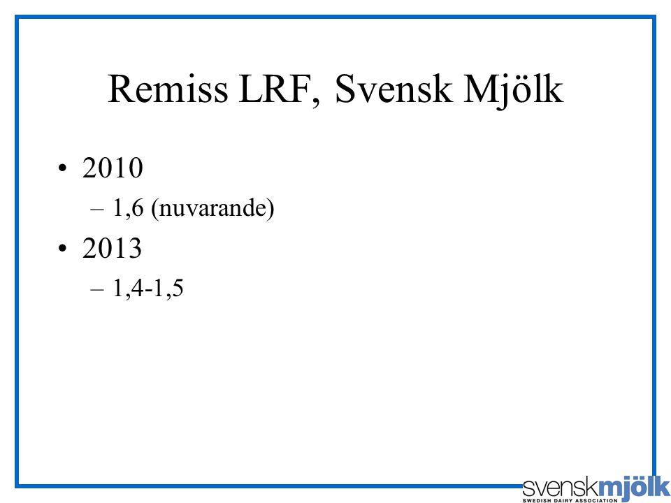 Remiss LRF, Svensk Mjölk