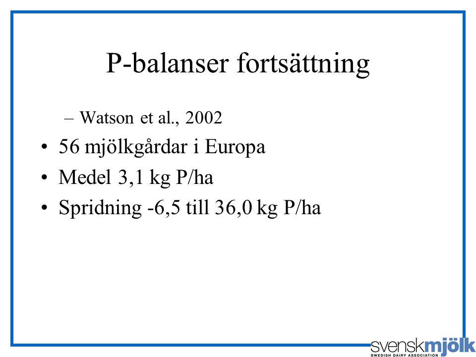 P-balanser fortsättning