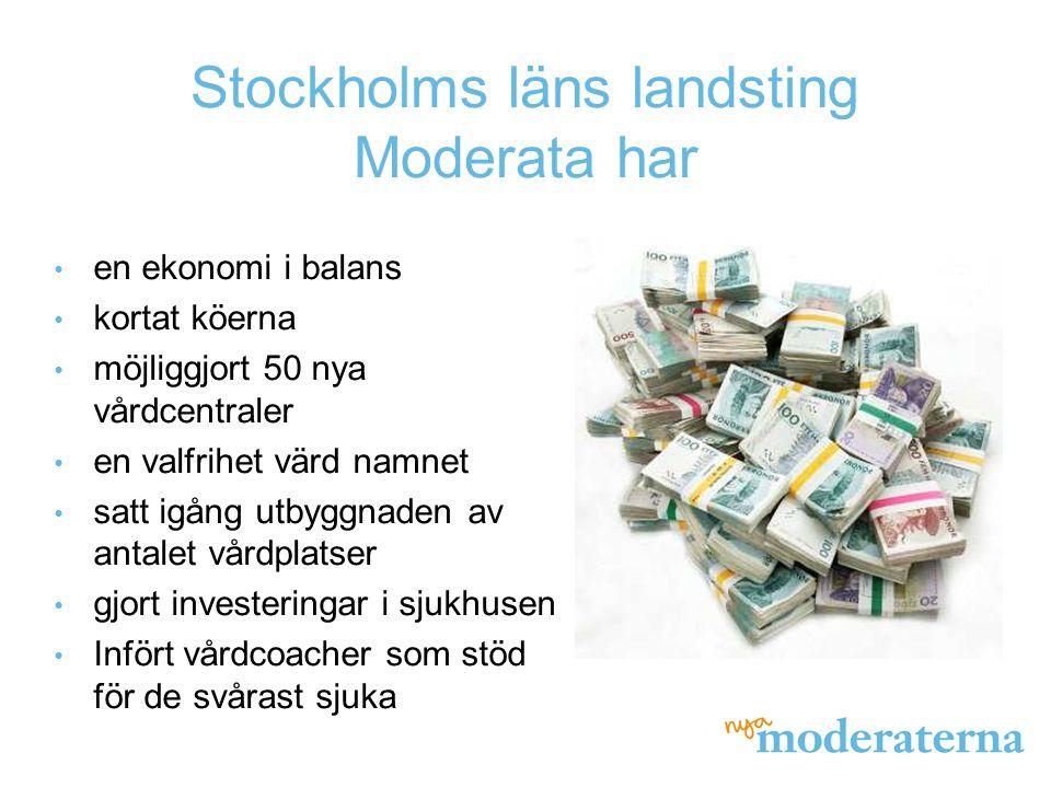 Stockholms läns landsting Moderata har