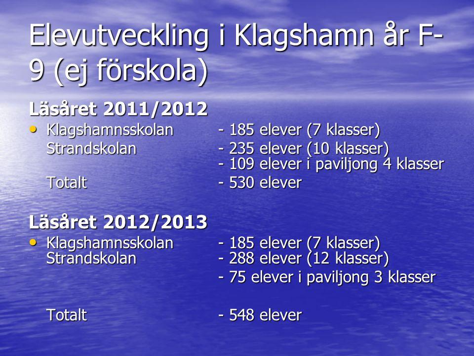 Elevutveckling i Klagshamn år F-9 (ej förskola)