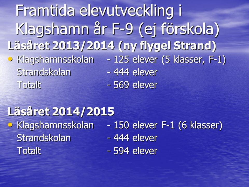 Framtida elevutveckling i Klagshamn år F-9 (ej förskola)