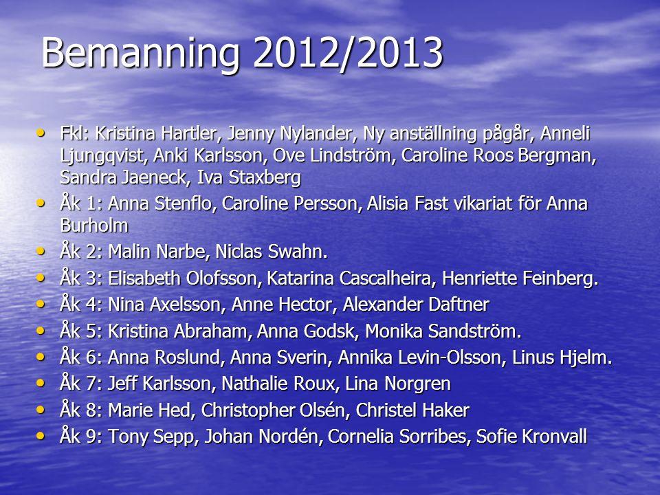 Bemanning 2012/2013