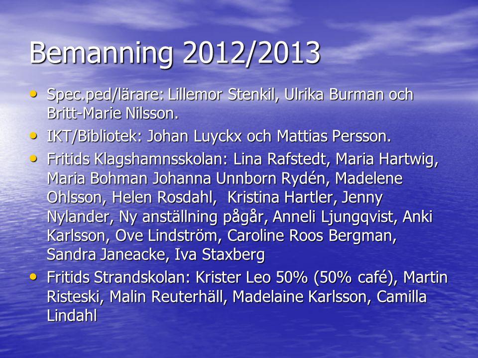 Bemanning 2012/2013 Spec.ped/lärare: Lillemor Stenkil, Ulrika Burman och Britt-Marie Nilsson. IKT/Bibliotek: Johan Luyckx och Mattias Persson.