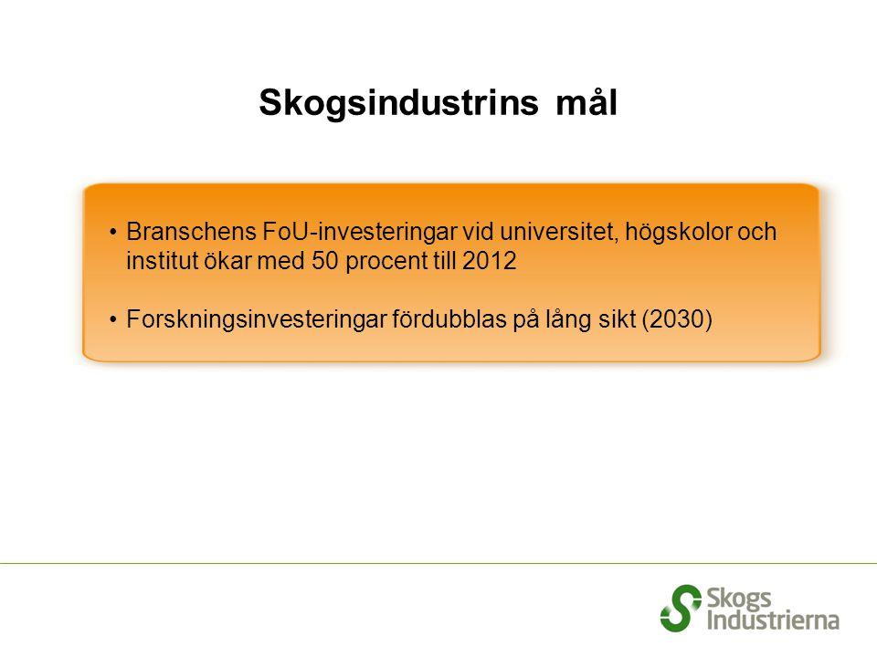 Skogsindustrins mål Branschens FoU-investeringar vid universitet, högskolor och institut ökar med 50 procent till 2012.