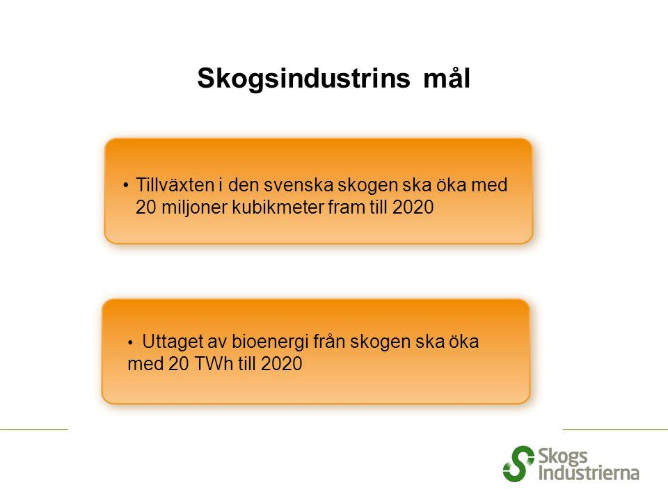 Skogsindustrins mål Tillväxten i den svenska skogen ska öka med 20 miljoner kubikmeter fram till 2020.