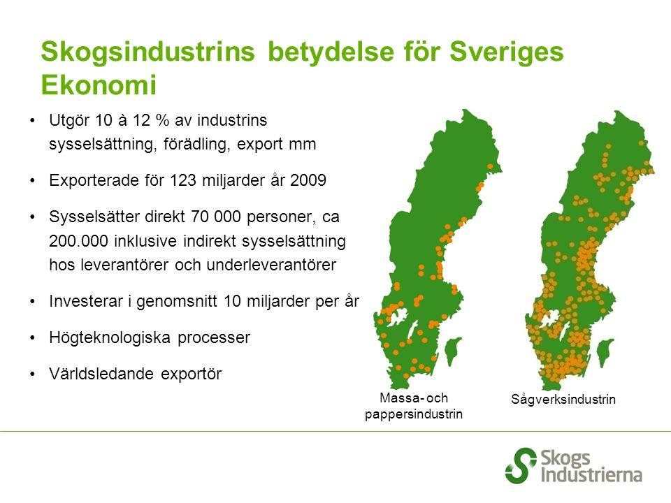 Skogsindustrins betydelse för Sveriges Ekonomi
