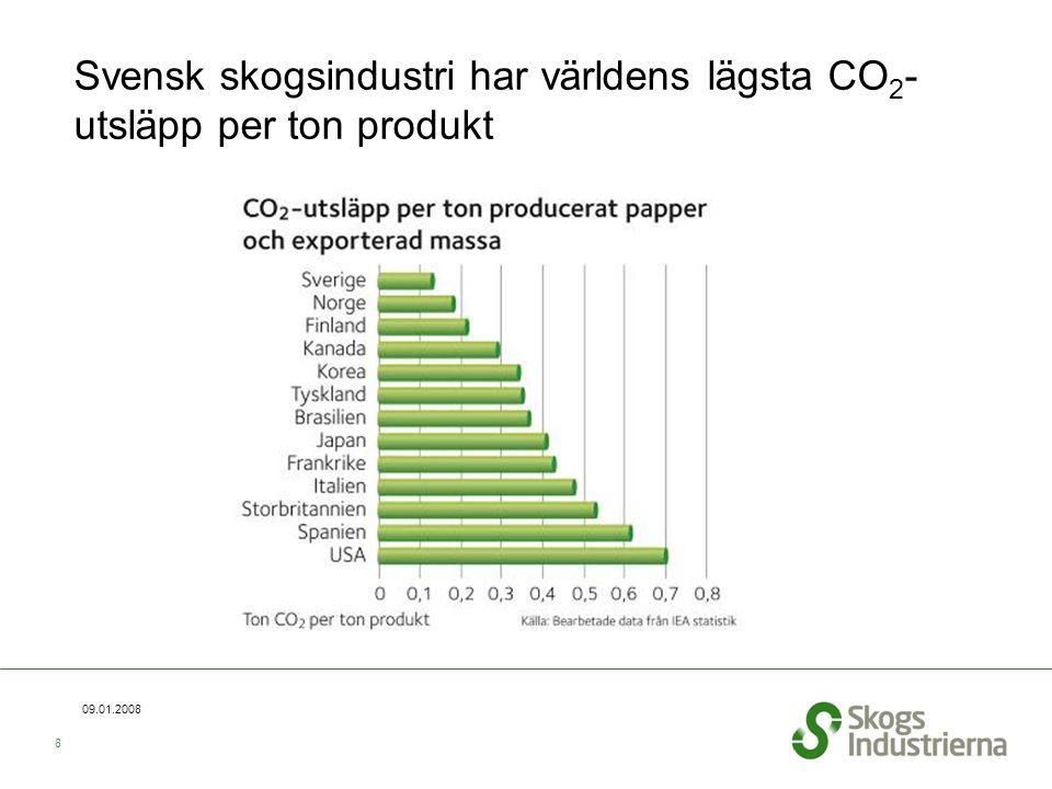 Svensk skogsindustri har världens lägsta CO2-utsläpp per ton produkt