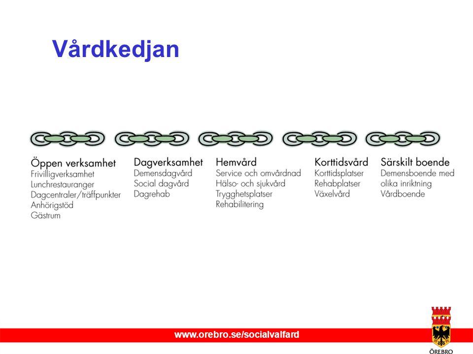 Vårdkedjan www.orebro.se/socialvalfard