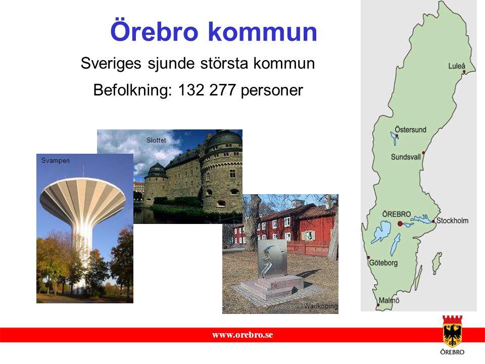 Sveriges sjunde största kommun Befolkning: 132 277 personer
