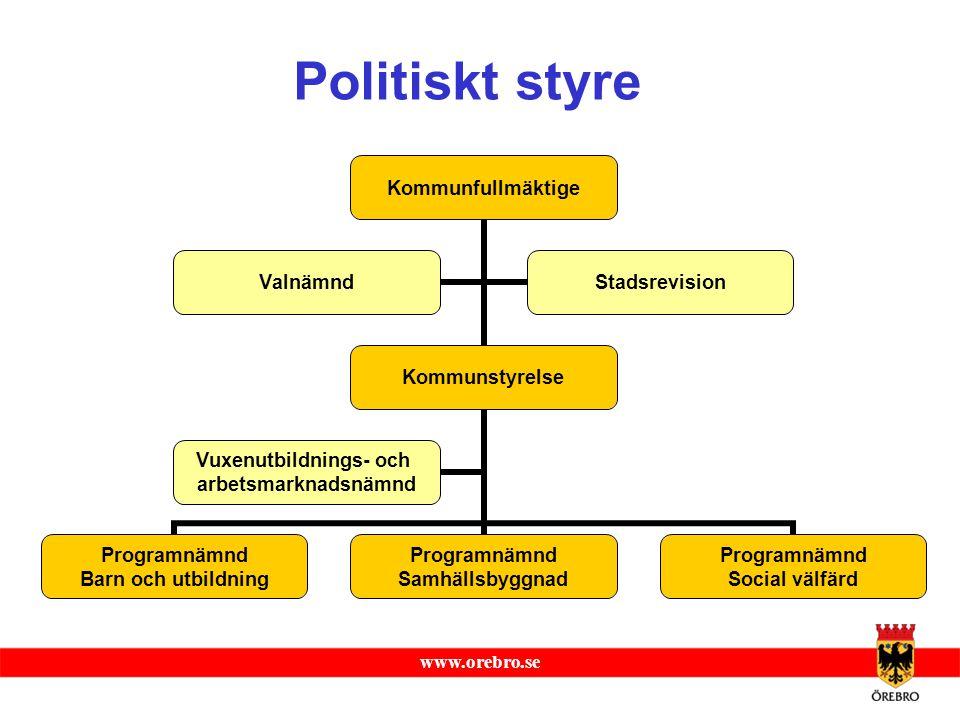 Politiskt styre Kommunen styrs ju av kommunfullmäktige och kommunstyrelsen och under dom så är verksamheten organiserad i tre olika programområden.