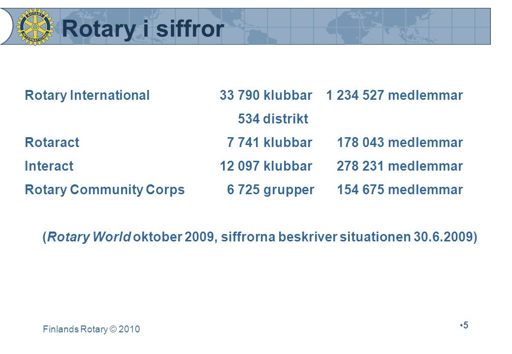 Rotary i siffror Rotary International 33 790 klubbar 1 234 527 medlemmar. 534 distrikt. Rotaract 7 741 klubbar 178 043 medlemmar.