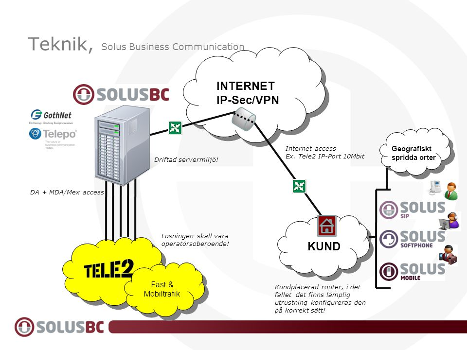 Teknik, Solus Business Communication