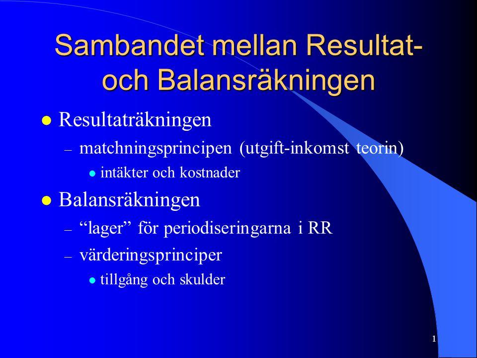 Sambandet mellan Resultat- och Balansräkningen