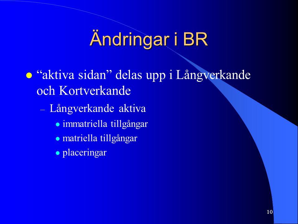 Ändringar i BR aktiva sidan delas upp i Långverkande och Kortverkande. Långverkande aktiva. immatriella tillgångar.