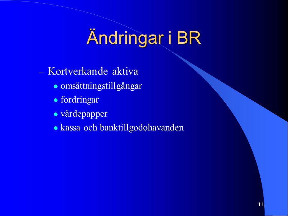 Ändringar i BR Kortverkande aktiva omsättningstillgångar fordringar