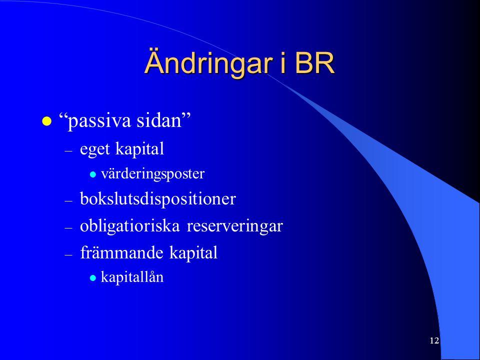Ändringar i BR passiva sidan eget kapital bokslutsdispositioner