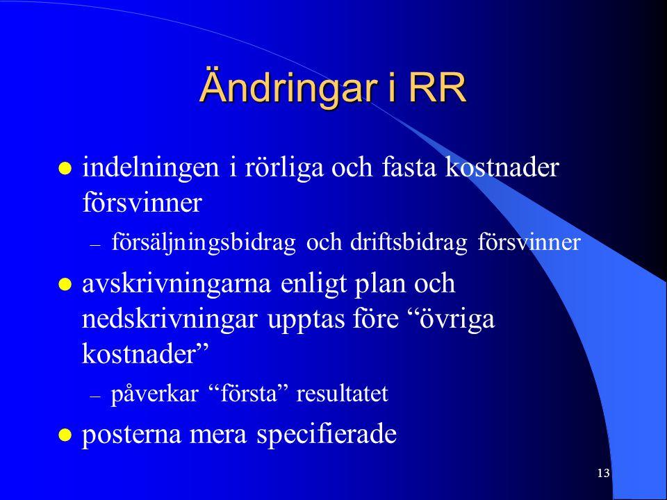 Ändringar i RR indelningen i rörliga och fasta kostnader försvinner