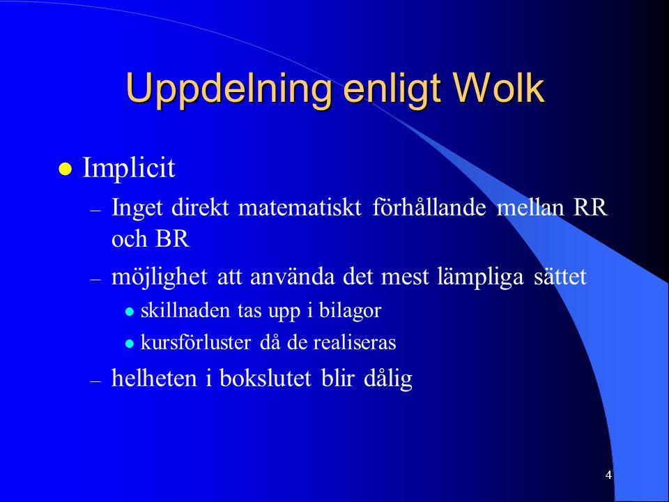 Uppdelning enligt Wolk