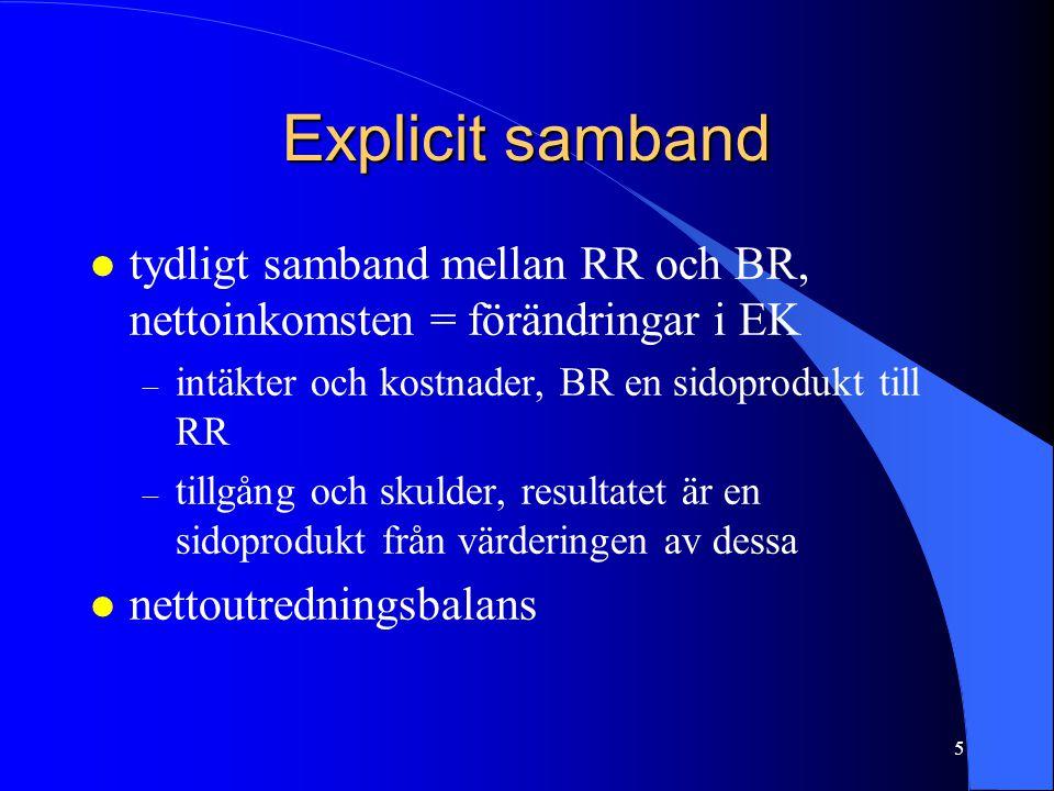 Explicit samband tydligt samband mellan RR och BR, nettoinkomsten = förändringar i EK. intäkter och kostnader, BR en sidoprodukt till RR.