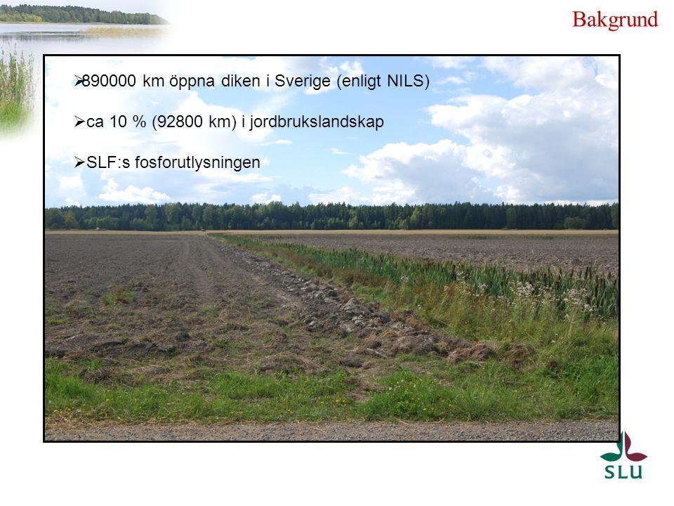 Bakgrund 890000 km öppna diken i Sverige (enligt NILS)