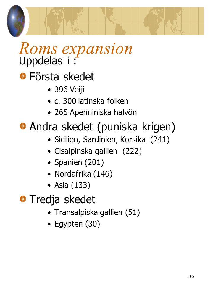 Roms expansion Uppdelas i : Första skedet