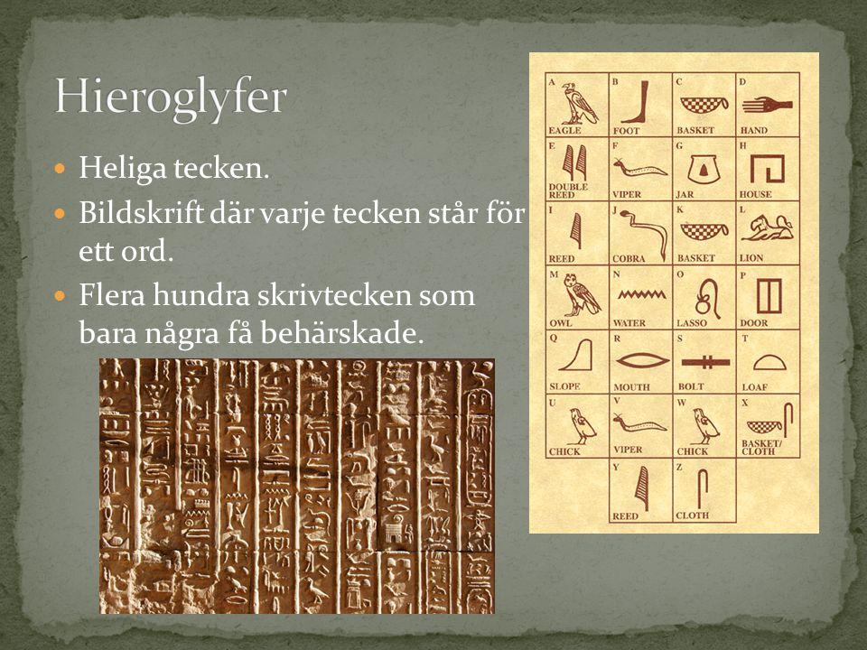 Hieroglyfer Heliga tecken.