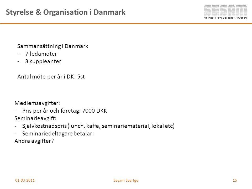 Styrelse & Organisation i Danmark
