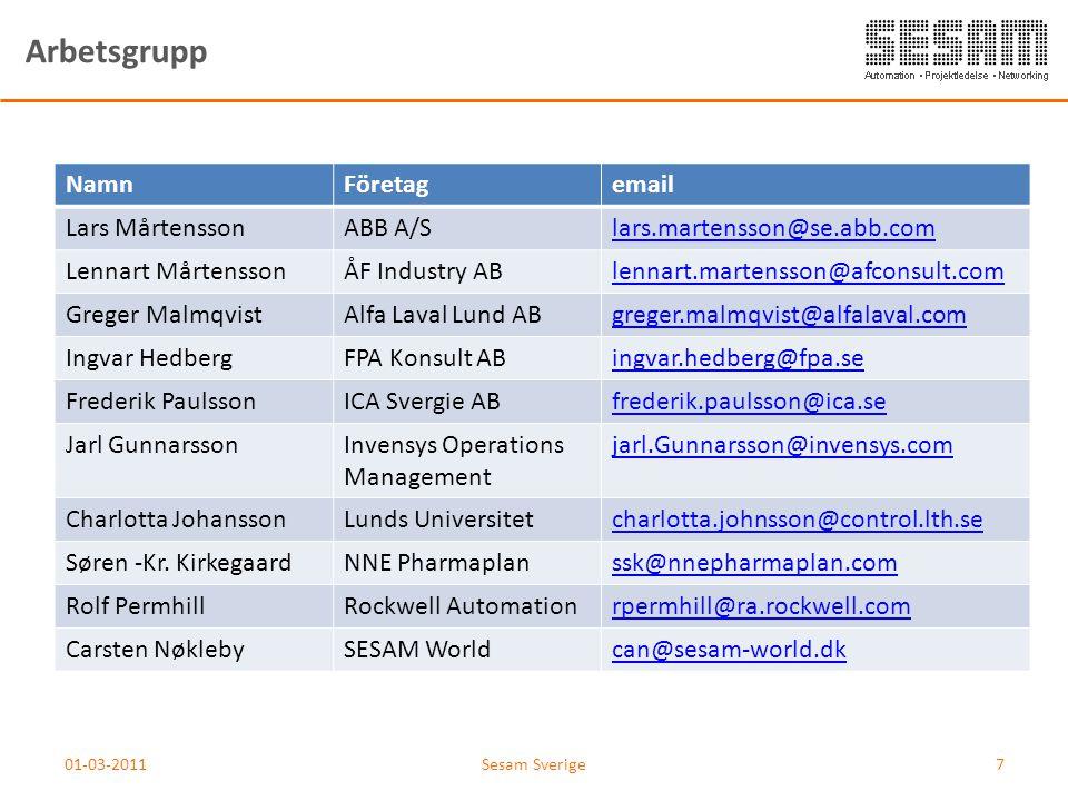 Arbetsgrupp Namn Företag email Lars Mårtensson ABB A/S