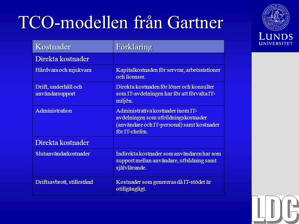 TCO-modellen från Gartner