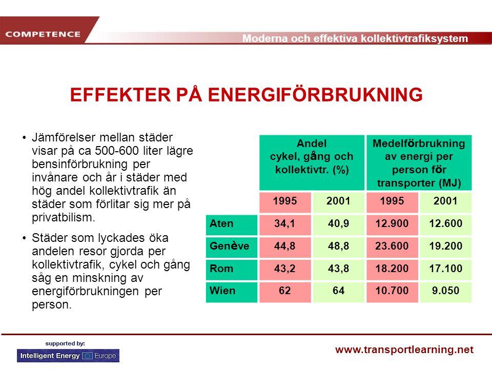 EFFEKTER PÅ ENERGIFÖRBRUKNING