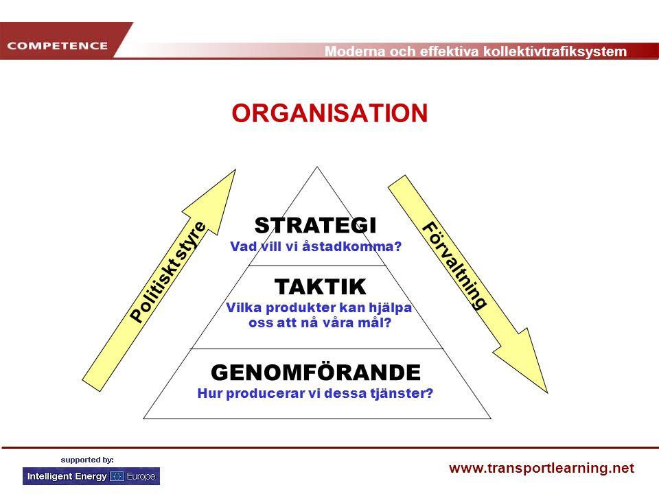 ORGANISATION STRATEGI Vad vill vi åstadkomma TAKTIK