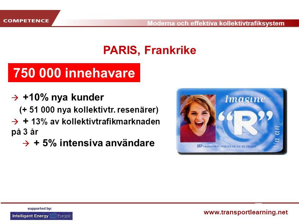 750 000 innehavare = PARIS, Frankrike