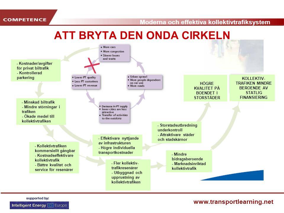 ATT BRYTA DEN ONDA CIRKELN
