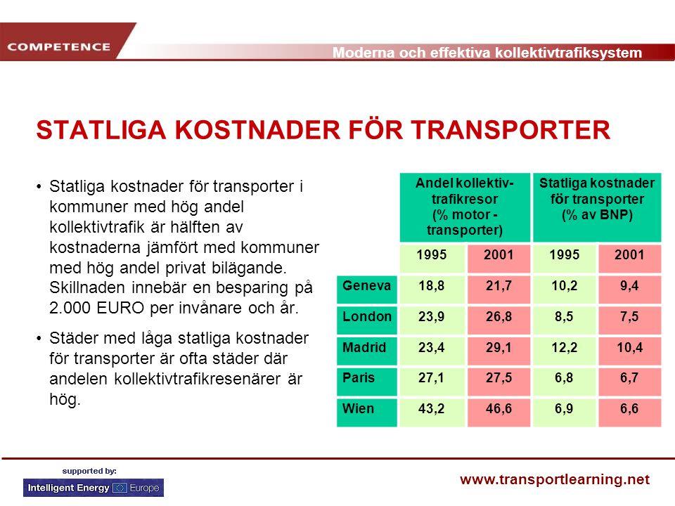 STATLIGA KOSTNADER FÖR TRANSPORTER
