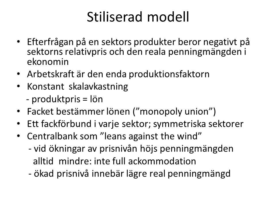 Stiliserad modell Efterfrågan på en sektors produkter beror negativt på sektorns relativpris och den reala penningmängden i ekonomin.