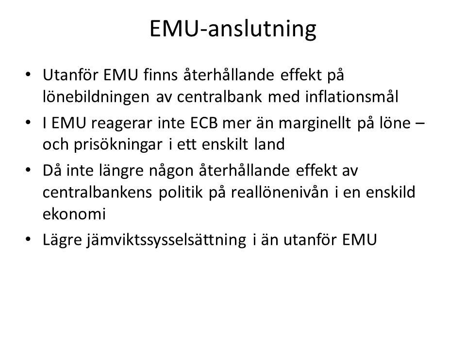 EMU-anslutning Utanför EMU finns återhållande effekt på lönebildningen av centralbank med inflationsmål.