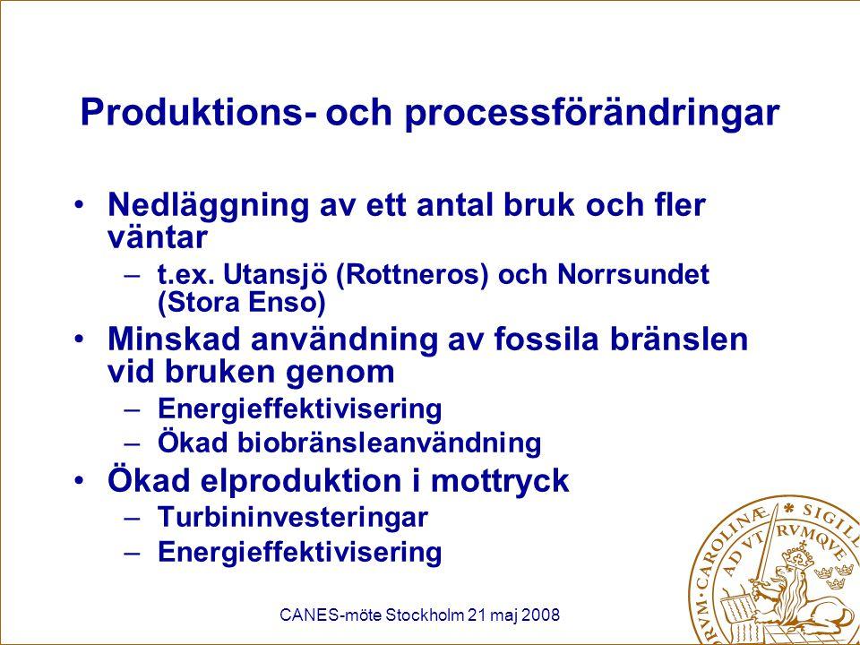 Produktions- och processförändringar
