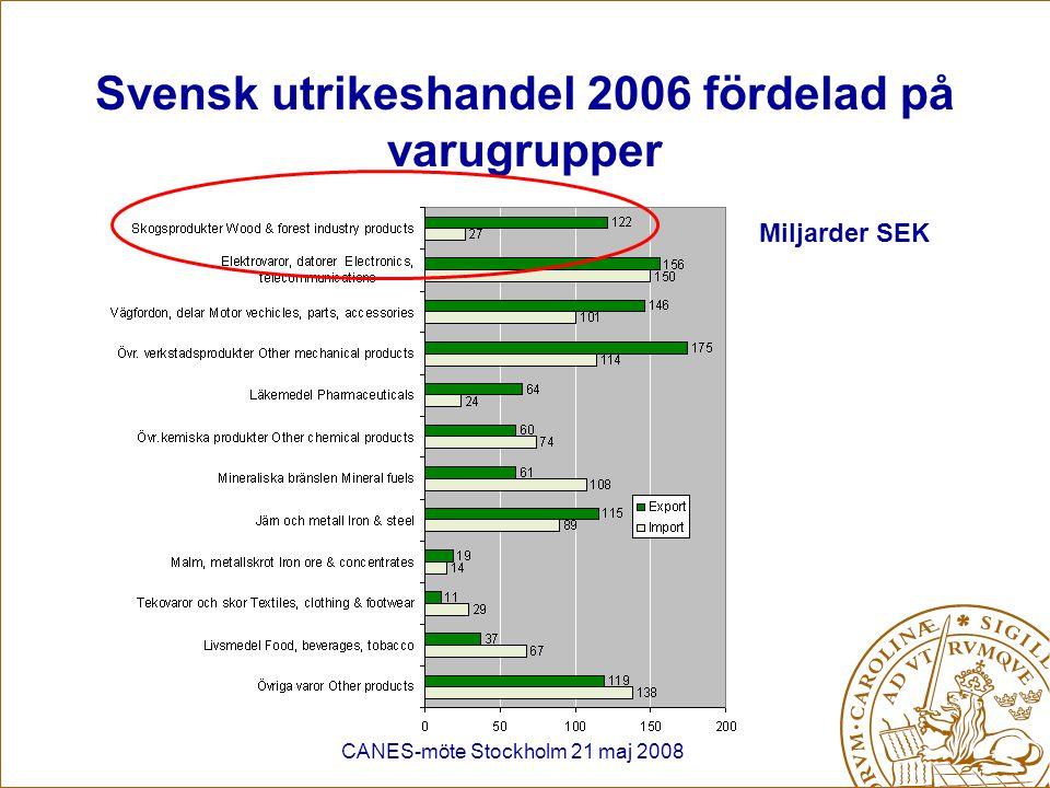 Svensk utrikeshandel 2006 fördelad på varugrupper