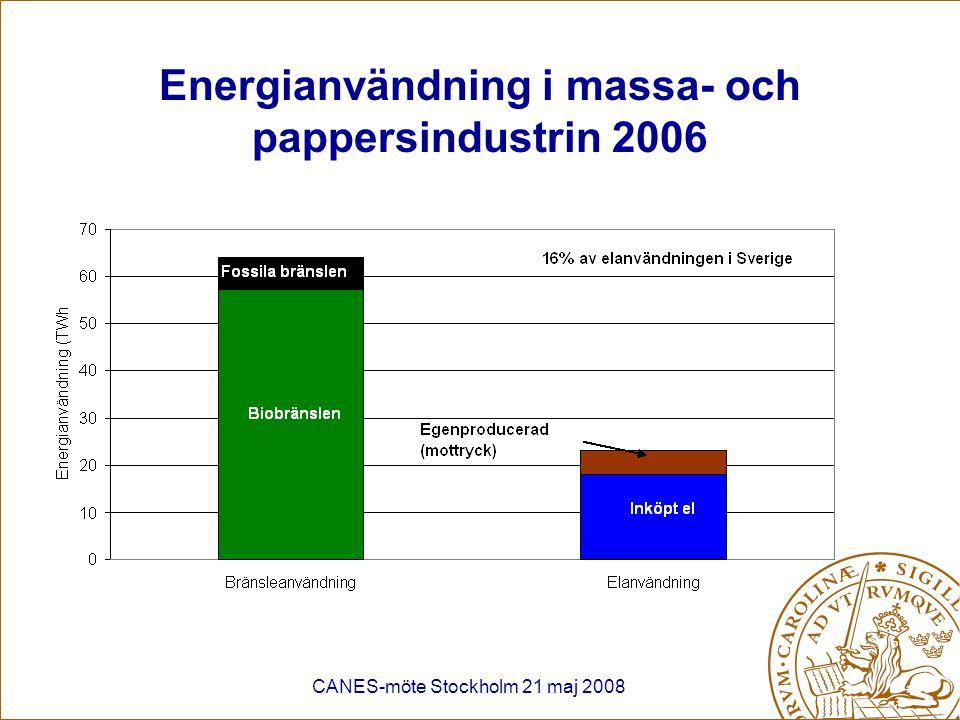 Energianvändning i massa- och pappersindustrin 2006