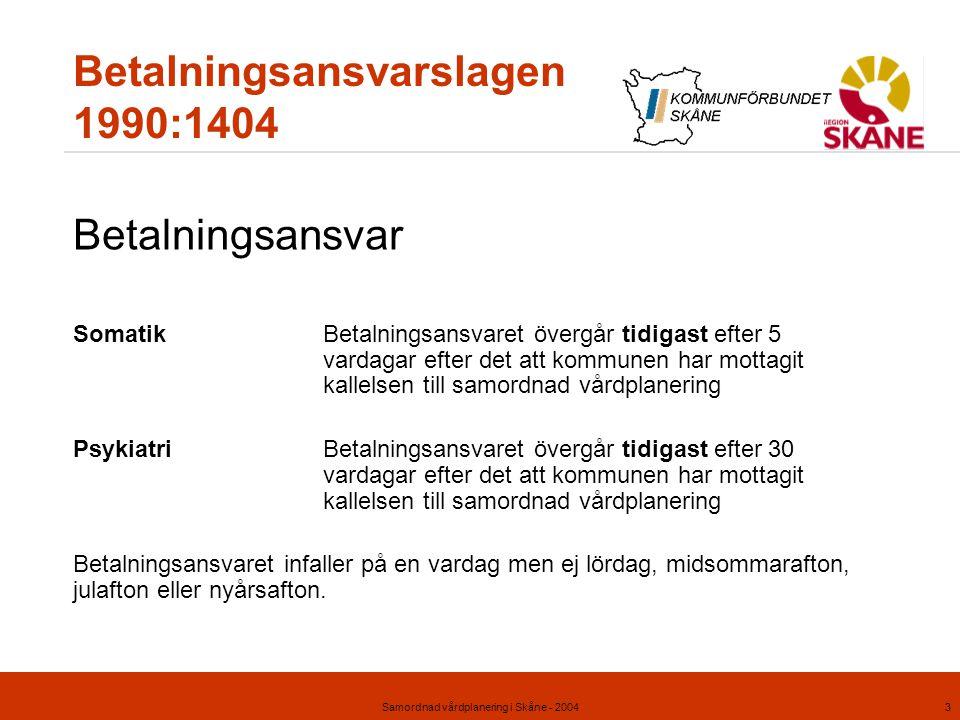 Betalningsansvarslagen 1990:1404