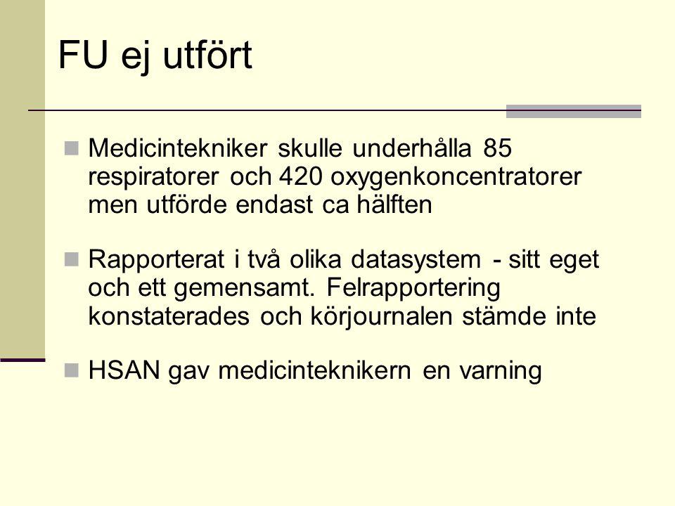 FU ej utfört Medicintekniker skulle underhålla 85 respiratorer och 420 oxygenkoncentratorer men utförde endast ca hälften.