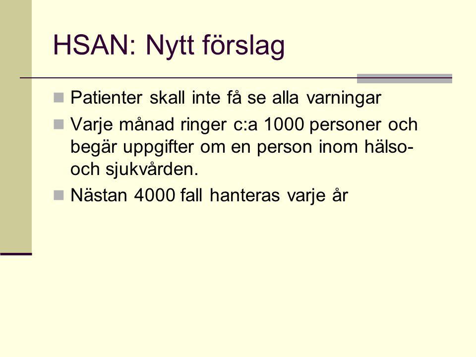 HSAN: Nytt förslag Patienter skall inte få se alla varningar